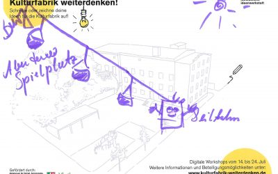 Ideenbox